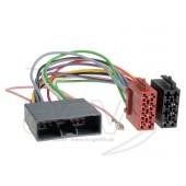 Adaptor ISO Honda Accord/Civic/CRV/Fit