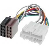 Conectori ISO Chevrolet Blazer/Camaro/Lumina/Silverado/Tahoe/S-10 Pickup